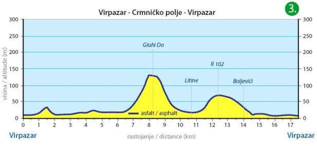 Virpazar - Crmnicko field - Virpazar